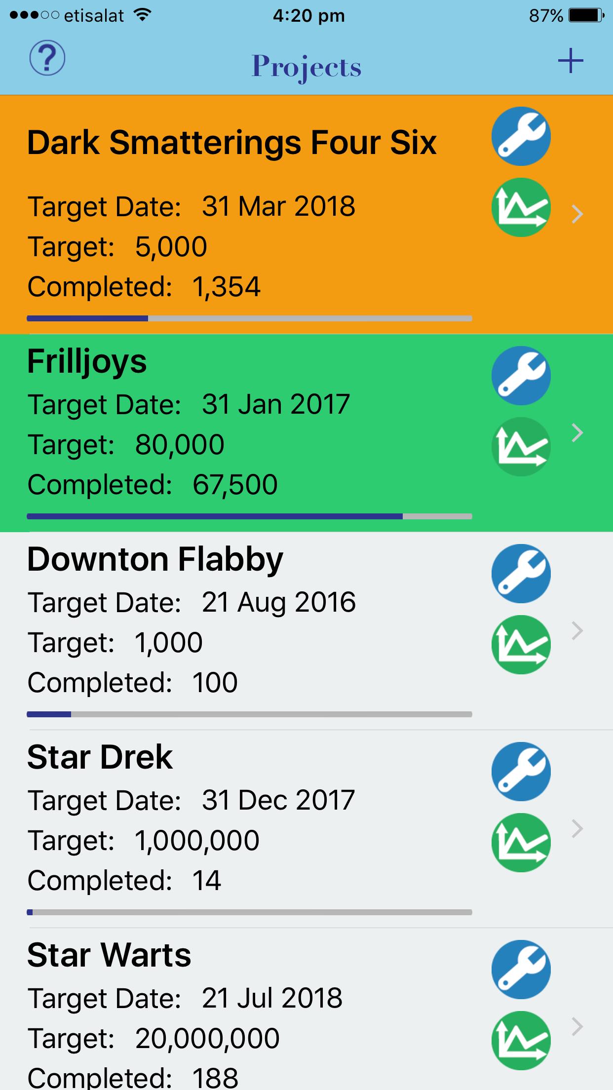 WriteOn iOS - Projects screen